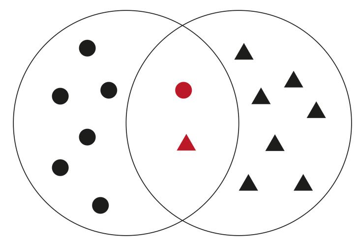 insiemi-triangoli-cerchi